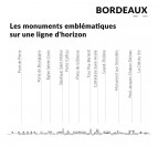 Monuments and places of our Bordeaux skyline