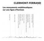 Endroits et symboles de notre skyline de Clermont-Ferrand