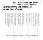 Détails de notre skyline métal Mont-Blanc