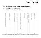 Détails et monuments de la ville de Toulouse en skyline murale