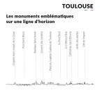 Details of our Toulouse metal skyline