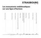 Détails et monuments de notre skyline métal design de Strasbourg