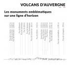 Détails de notre décoration murale skyline Volcans d'Auvergne