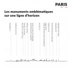 Details of our Paris skyline in metal wall decoration