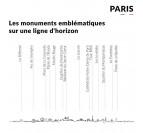 Détails de notre skyline Paris
