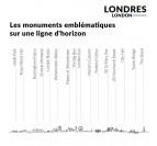 Détails de notre skyline de Londres