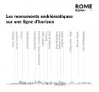 Details of our skyline of Rome for your wall decoration