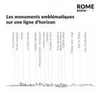 Détails de notre skyline de Rome en métal